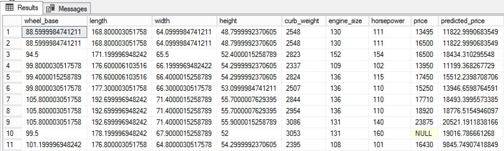 Performing in-database predictions in SQL Server 2016 & 2017
